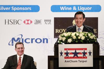 Taiwan US Trade